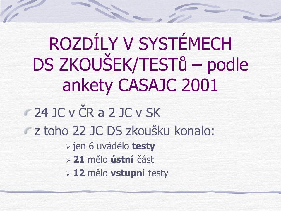 ROZDÍLY V SYSTÉMECH DS ZKOUŠEK/TESTů – podle ankety CASAJC 2001 24 JC v ČR a 2 JC v SK z toho 22 JC DS zkoušku konalo:  jen 6 uvádělo testy  21 mělo