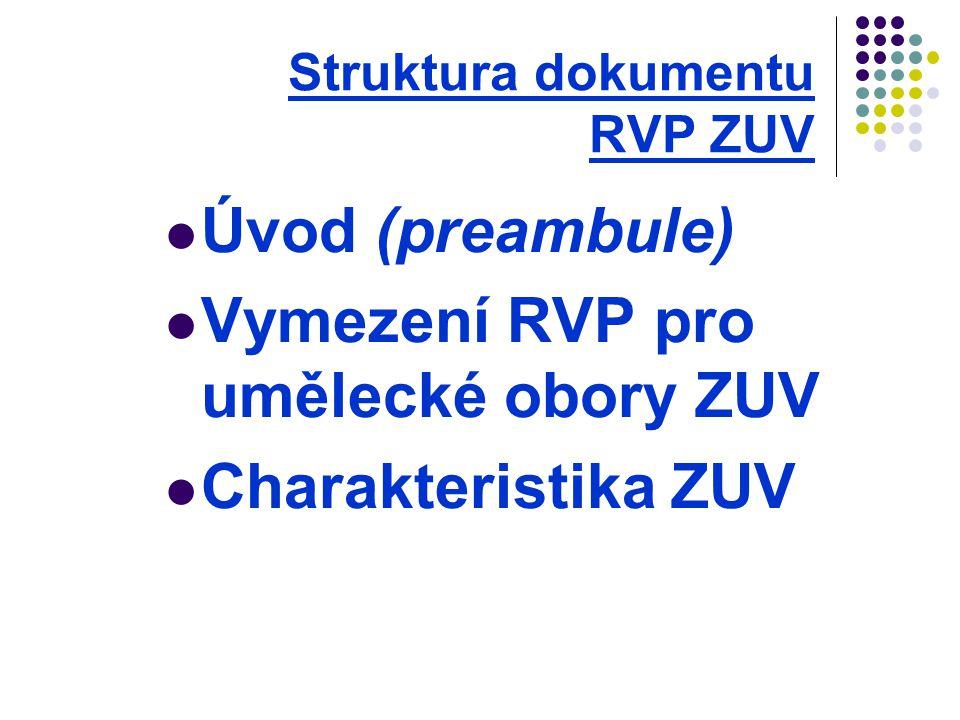 Struktura dokumentu RVP ZUV  Úvod (preambule)  Vymezení RVP pro umělecké obory ZUV  Charakteristika ZUV