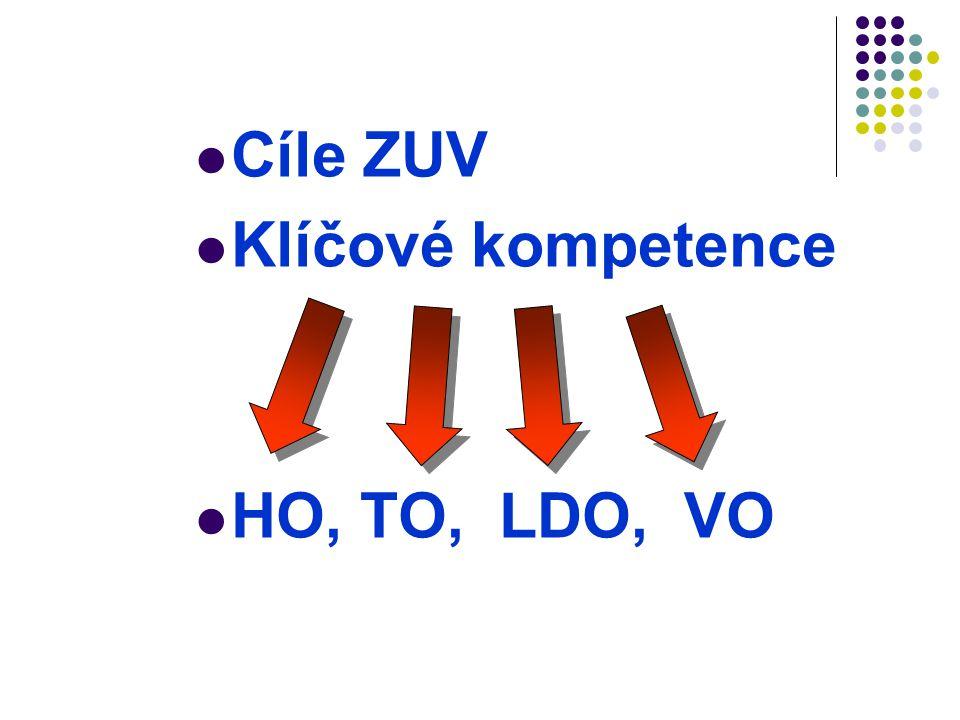  Cíle ZUV  Klíčové kompetence  HO, TO, LDO, VO