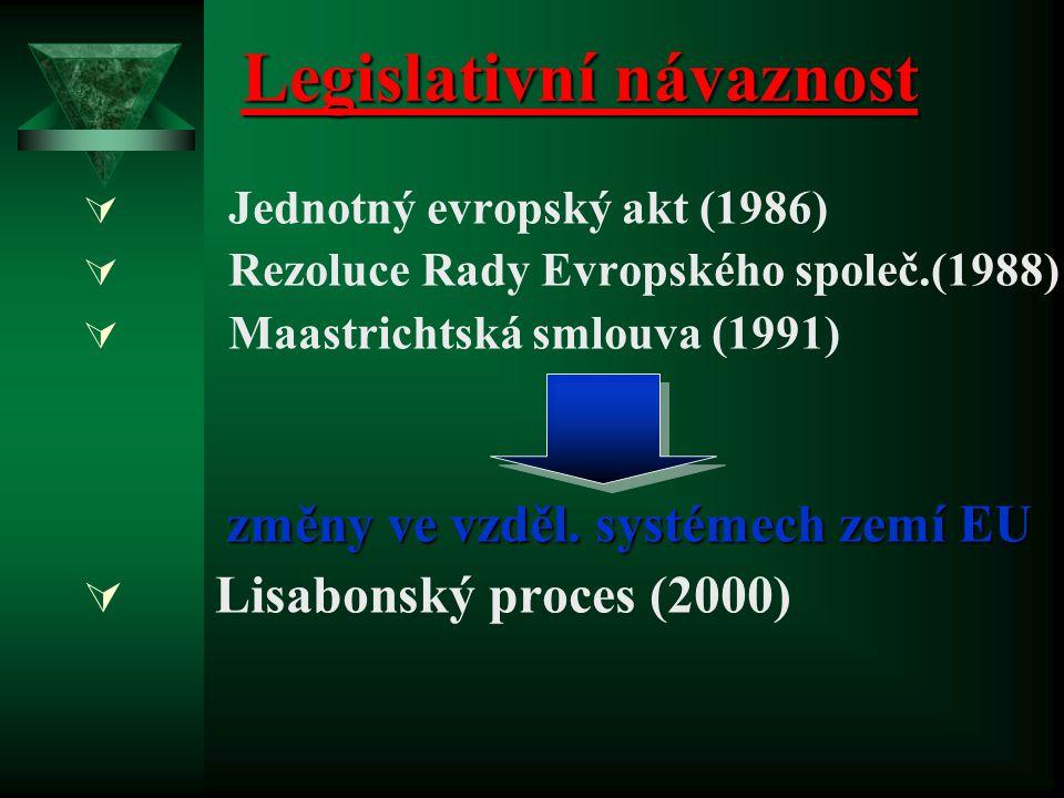 Legislativní návaznost  Jednotný evropský akt (1986)  Rezoluce Rady Evropského společ.(1988)  Maastrichtská smlouva (1991) změny ve vzděl. systémec
