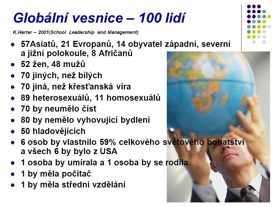 Globální vesnice – 100 lidí K.Harter – 2001(School Leadership and Management)  57Asiatů, 21 Evropanů, 14 obyvatel západní, severní a jižní polokoule,