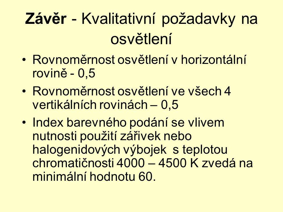 Závěr - Kvalitativní požadavky na osvětlení •Rovnoměrnost osvětlení v horizontální rovině - 0,5 •Rovnoměrnost osvětlení ve všech 4 vertikálních roviná