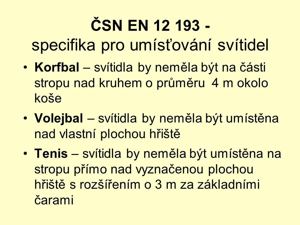 ČSN EN 12 193 - specifika pro umísťování svítidel •Korfbal – svítidla by neměla být na části stropu nad kruhem o průměru 4 m okolo koše •Volejbal – sv