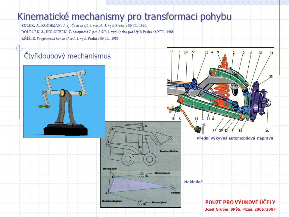 Kinematické mechanismy pro transformaci pohybu POUZE PRO VÝUKOVÉ ÚČELY Josef Gruber, SPŠS, Plzeň, 2006/2007 Čtyřkloubový mechanismus Přední výkyvná au
