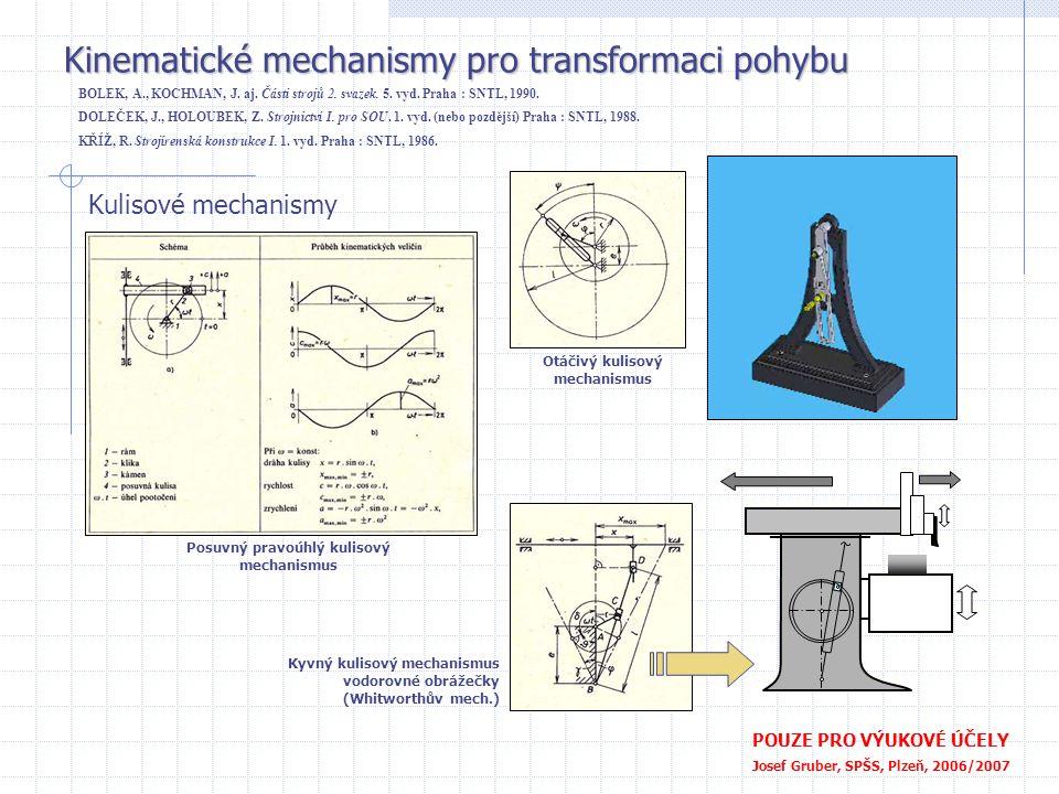 Kinematické mechanismy pro transformaci pohybu POUZE PRO VÝUKOVÉ ÚČELY Josef Gruber, SPŠS, Plzeň, 2006/2007 Kulisové mechanismy Posuvný pravoúhlý kuli