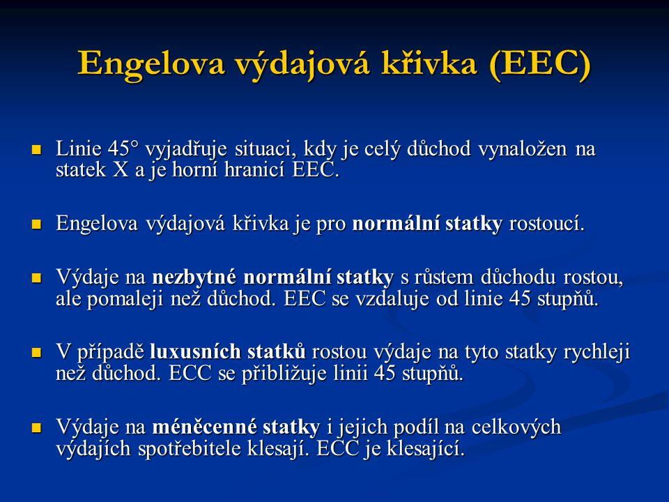 Engelova výdajová křivka (EEC)  Linie 45° vyjadřuje situaci, kdy je celý důchod vynaložen na statek X a je horní hranicí EEC.  Engelova výdajová kři