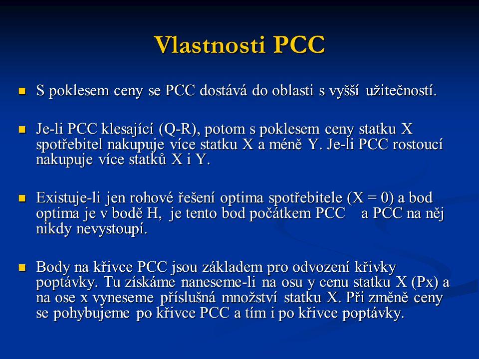 Vlastnosti PCC  S poklesem ceny se PCC dostává do oblasti s vyšší užitečností.  Je-li PCC klesající (Q-R), potom s poklesem ceny statku X spotřebite