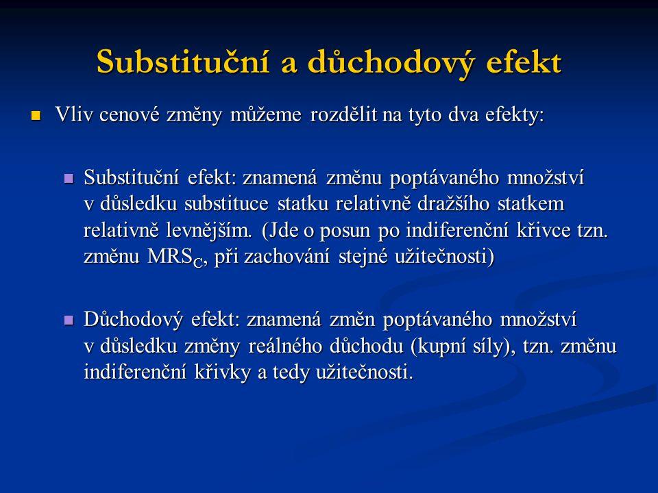 Substituční a důchodový efekt  Vliv cenové změny můžeme rozdělit na tyto dva efekty:  Substituční efekt: znamená změnu poptávaného množství v důsled
