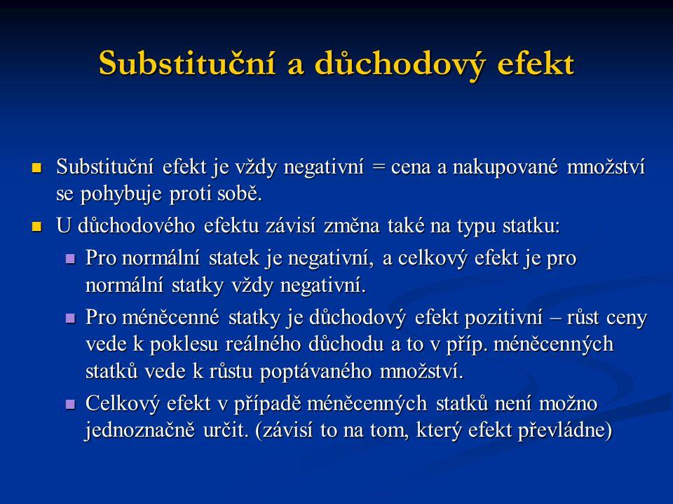 Substituční a důchodový efekt  Substituční efekt je vždy negativní = cena a nakupované množství se pohybuje proti sobě.  U důchodového efektu závisí