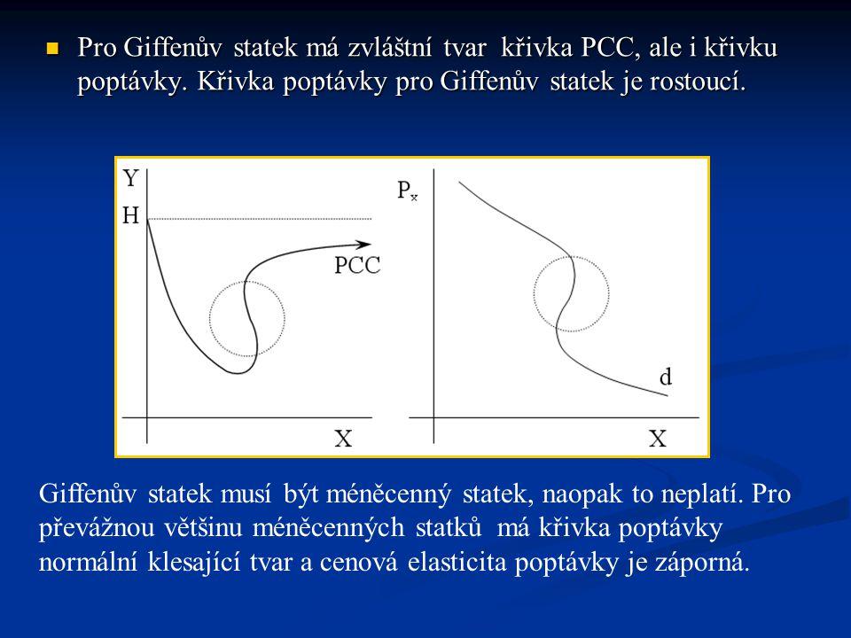  Pro Giffenův statek má zvláštní tvar křivka PCC, ale i křivku poptávky. Křivka poptávky pro Giffenův statek je rostoucí. Giffenův statek musí být mé
