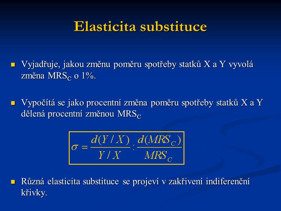 Elasticita substituce  Vyjadřuje, jakou změnu poměru spotřeby statků X a Y vyvolá změna MRS C o 1%.  Vypočítá se jako procentní změna poměru spotřeb