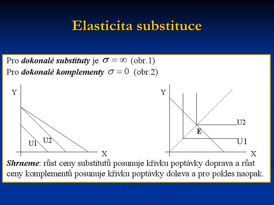 Elasticita substituce
