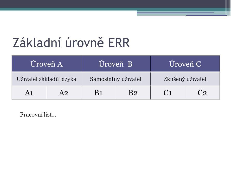 Základní úrovně ERR Úroveň AÚroveň BÚroveň C Uživatel základů jazykaSamostatný uživatelZkušený uživatel A1A2B1B2C1C2 Pracovní list…