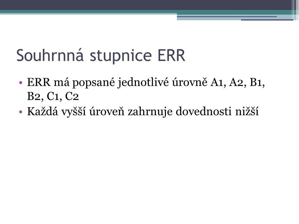 Souhrnná stupnice ERR •ERR má popsané jednotlivé úrovně A1, A2, B1, B2, C1, C2 •Každá vyšší úroveň zahrnuje dovednosti nižší