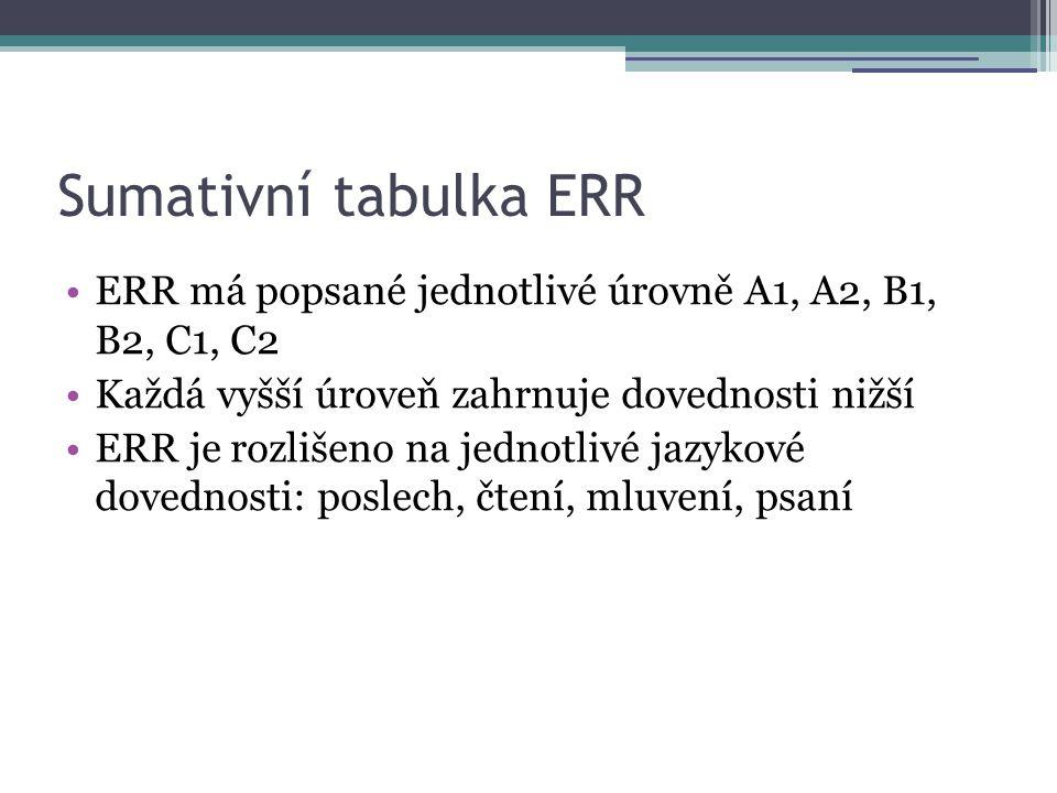 Sumativní tabulka ERR •ERR má popsané jednotlivé úrovně A1, A2, B1, B2, C1, C2 •Každá vyšší úroveň zahrnuje dovednosti nižší •ERR je rozlišeno na jedn