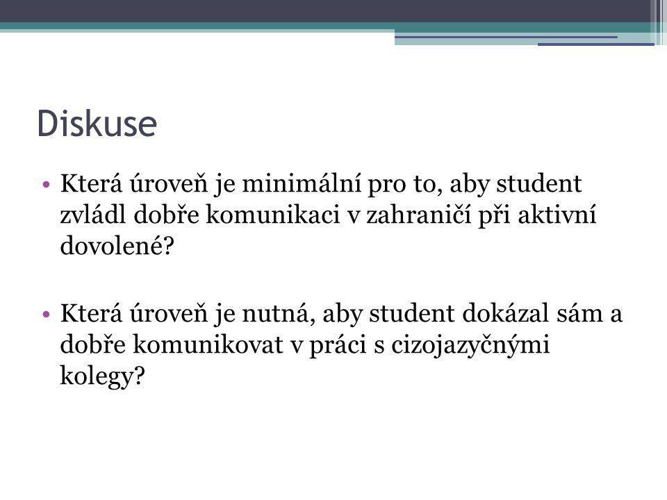 Diskuse •Která úroveň je minimální pro to, aby student zvládl dobře komunikaci v zahraničí při aktivní dovolené? •Která úroveň je nutná, aby student d