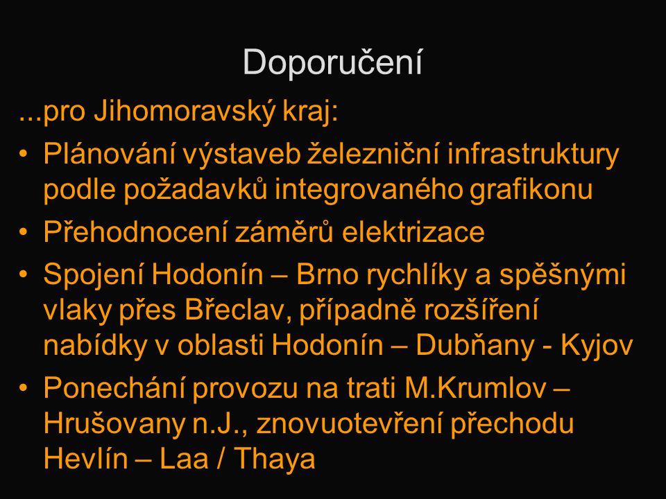 Doporučení...pro Jihomoravský kraj: •Plánování výstaveb železniční infrastruktury podle požadavků integrovaného grafikonu •Přehodnocení záměrů elektrizace •Spojení Hodonín – Brno rychlíky a spěšnými vlaky přes Břeclav, případně rozšíření nabídky v oblasti Hodonín – Dubňany - Kyjov •Ponechání provozu na trati M.Krumlov – Hrušovany n.J., znovuotevření přechodu Hevlín – Laa / Thaya