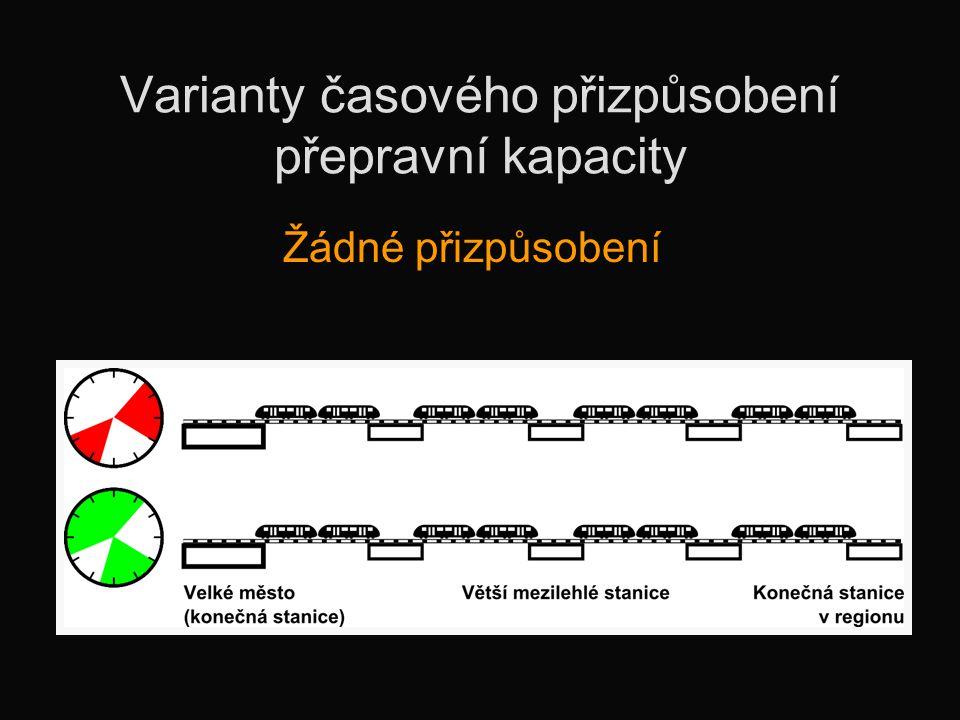 Varianty časového přizpůsobení přepravní kapacity Žádné přizpůsobení