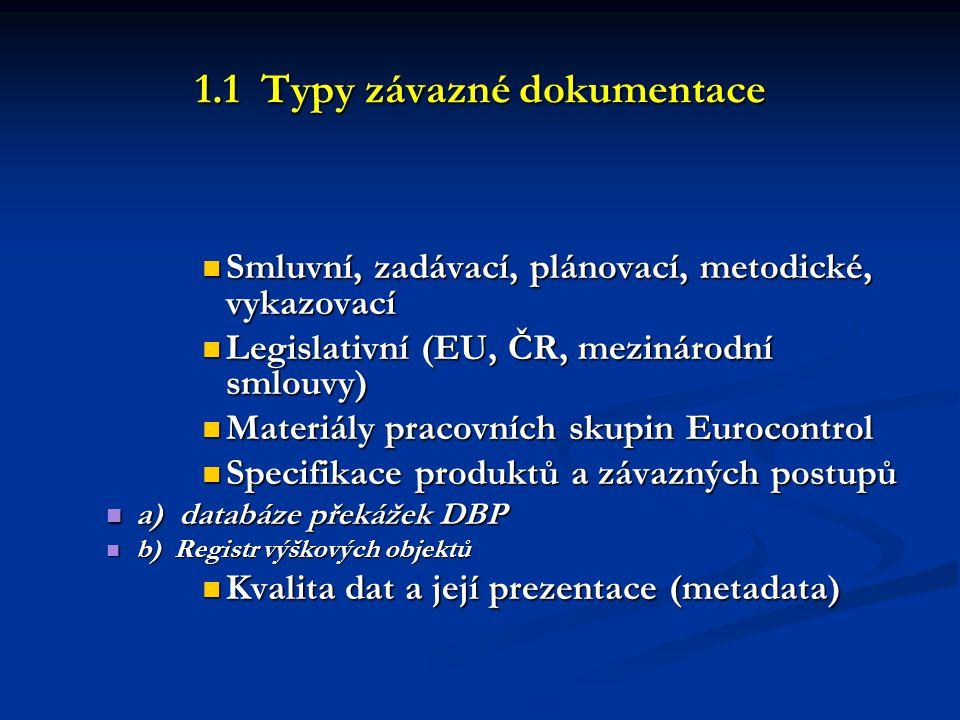 1.1 Typy závazné dokumentace  Smluvní, zadávací, plánovací, metodické, vykazovací  Legislativní (EU, ČR, mezinárodní smlouvy)  Materiály pracovních