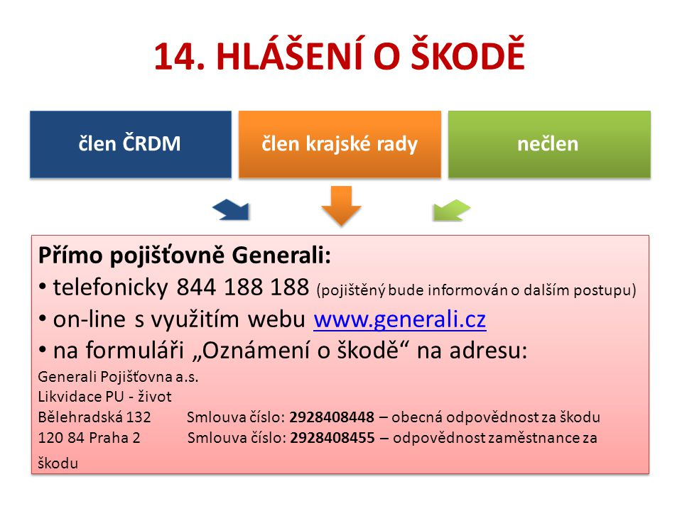 14. HLÁŠENÍ O ŠKODĚ Přímo pojišťovně Generali: • telefonicky 844 188 188 (pojištěný bude informován o dalším postupu) • on-line s využitím webu www.ge