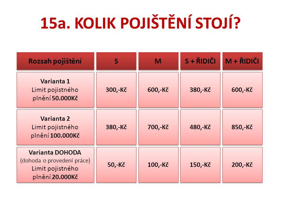 Rozsah pojištění S S M M S + ŘIDIČI M + ŘIDIČI 300,-Kč 380,-Kč 600,-Kč Varianta 1 Limit pojistného plnění 50.000Kč Varianta 1 Limit pojistného plnění