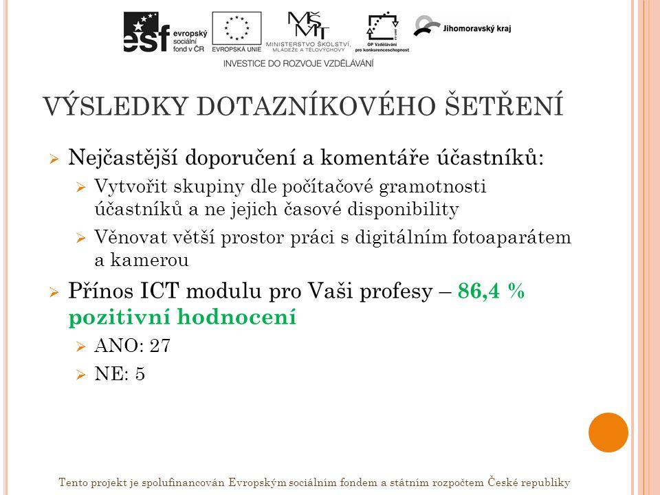 VÝSLEDKY DOTAZNÍKOVÉHO ŠETŘENÍ  Nejčastější doporučení a komentáře účastníků:  Vytvořit skupiny dle počítačové gramotnosti účastníků a ne jejich časové disponibility  Věnovat větší prostor práci s digitálním fotoaparátem a kamerou  Přínos ICT modulu pro Vaši profesy – 86,4 % pozitivní hodnocení  ANO: 27  NE: 5 Tento projekt je spolufinancován Evropským sociálním fondem a státním rozpočtem České republiky