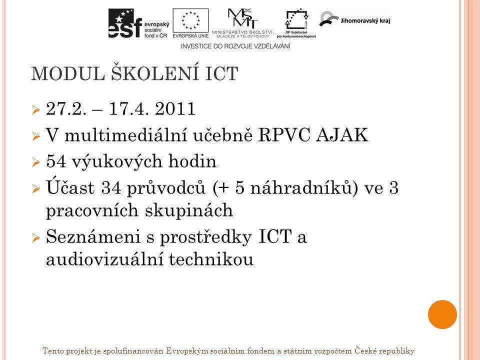 MODUL ŠKOLENÍ ICT  27.2. – 17.4.