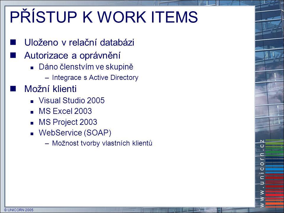 © UNICORN 2005 PŘÍSTUP K WORK ITEMS  Uloženo v relační databázi  Autorizace a oprávnění  Dáno členstvím ve skupině –Integrace s Active Directory 