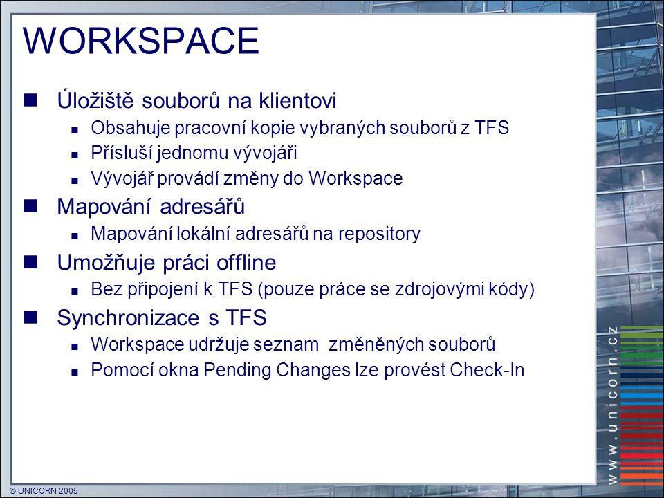 © UNICORN 2005 WORKSPACE  Úložiště souborů na klientovi  Obsahuje pracovní kopie vybraných souborů z TFS  Přísluší jednomu vývojáři  Vývojář prová