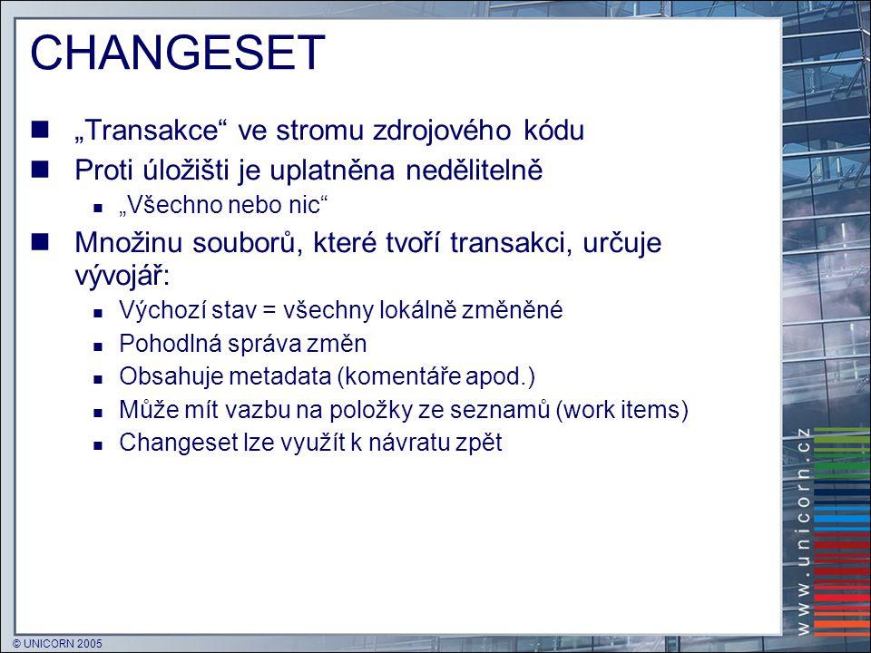 """© UNICORN 2005 CHANGESET  """"Transakce"""" ve stromu zdrojového kódu  Proti úložišti je uplatněna nedělitelně  """"Všechno nebo nic""""  Množinu souborů, kte"""