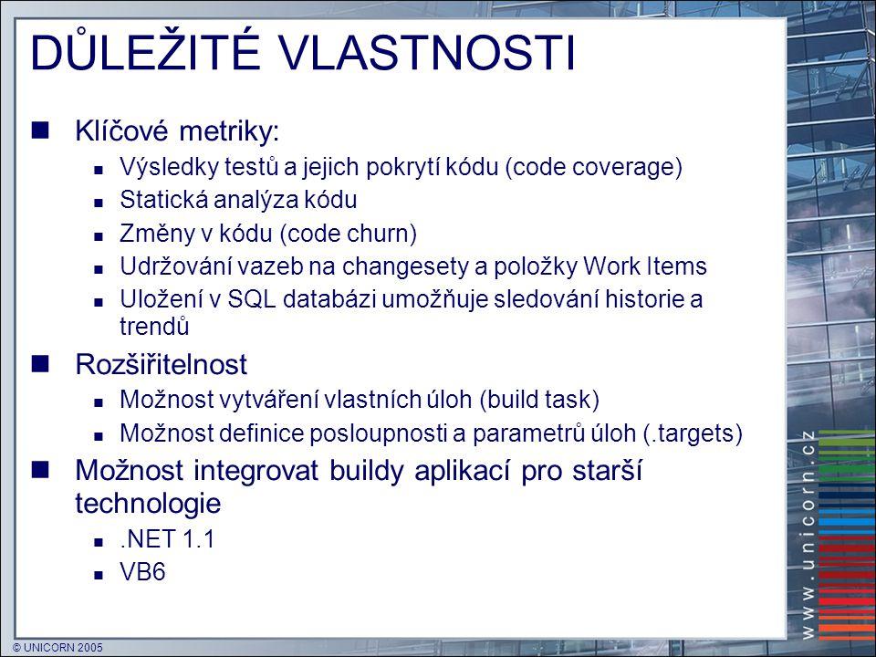 © UNICORN 2005 DŮLEŽITÉ VLASTNOSTI  Klíčové metriky:  Výsledky testů a jejich pokrytí kódu (code coverage)  Statická analýza kódu  Změny v kódu (c