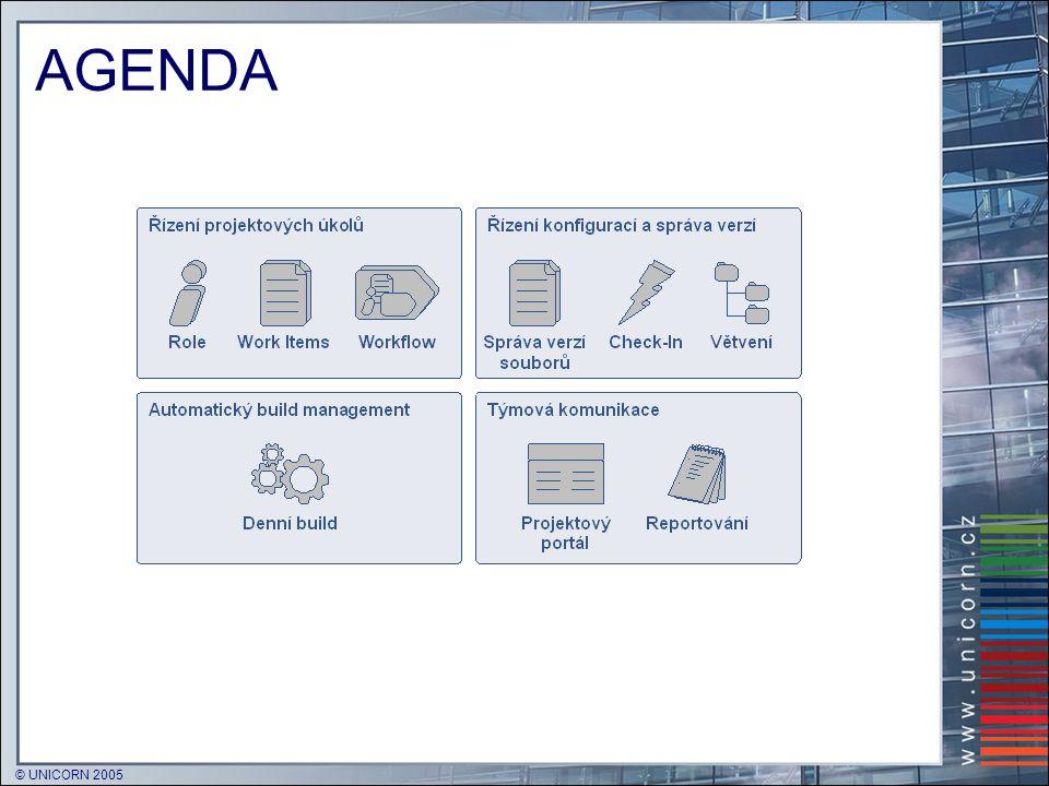 © UNICORN 2005 WORKSPACE  Úložiště souborů na klientovi  Obsahuje pracovní kopie vybraných souborů z TFS  Přísluší jednomu vývojáři  Vývojář provádí změny do Workspace  Mapování adresářů  Mapování lokální adresářů na repository  Umožňuje práci offline  Bez připojení k TFS (pouze práce se zdrojovými kódy)  Synchronizace s TFS  Workspace udržuje seznam změněných souborů  Pomocí okna Pending Changes lze provést Check-In