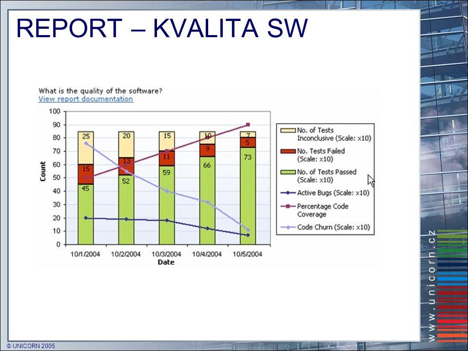 © UNICORN 2005 REPORT – KVALITA SW