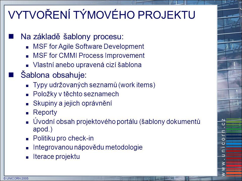 © UNICORN 2005 VYTVOŘENÍ TÝMOVÉHO PROJEKTU  Na základě šablony procesu:  MSF for Agile Software Development  MSF for CMMI Process Improvement  Vla