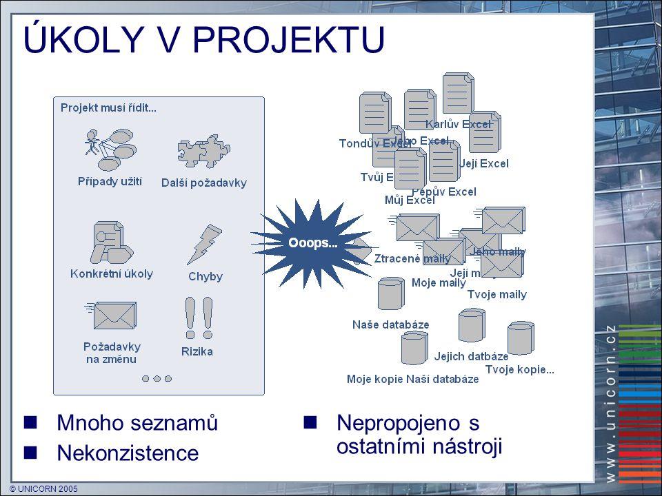 © UNICORN 2005 ÚKOLY V PROJEKTU  Mnoho seznamů  Nekonzistence  Nepropojeno s ostatními nástroji
