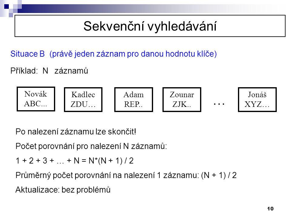 10 Situace B (právě jeden záznam pro danou hodnotu klíče) Příklad: N záznamů Novák ABC... Kadlec ZDU… Adam REP.. Jonáš XYZ… Zounar ZJK.. … Po nalezení
