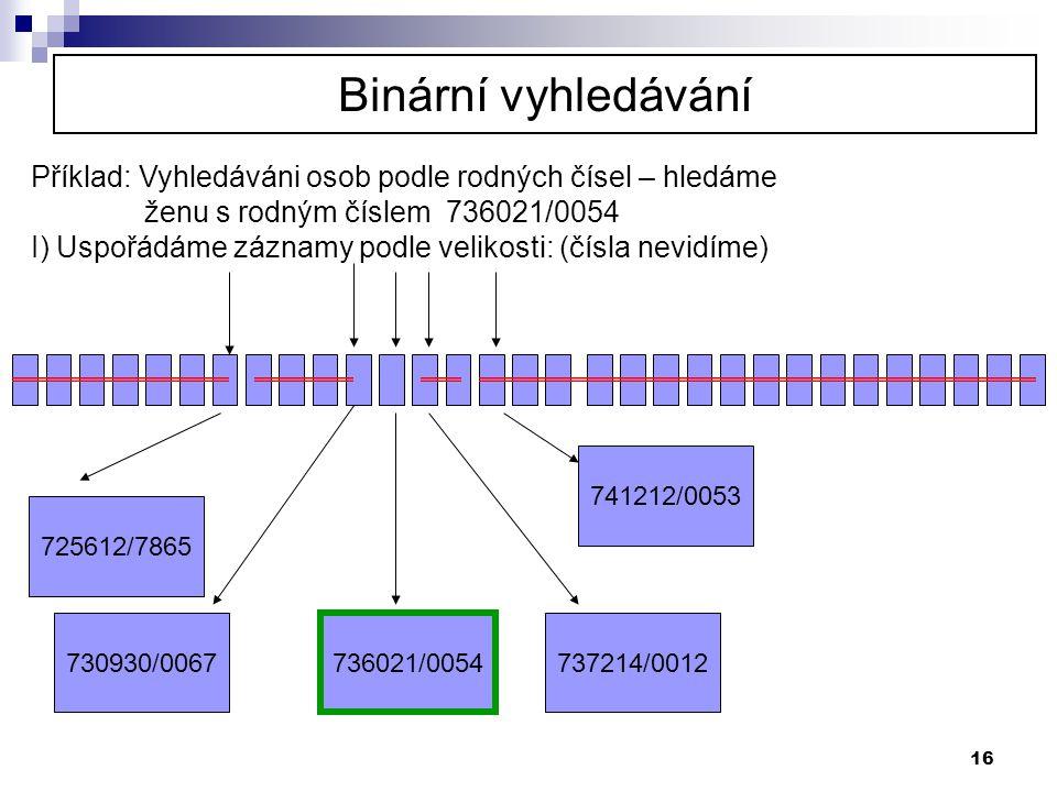 16 Příklad: Vyhledáváni osob podle rodných čísel – hledáme ženu s rodným číslem 736021/0054 I) Uspořádáme záznamy podle velikosti: (čísla nevidíme) Bi