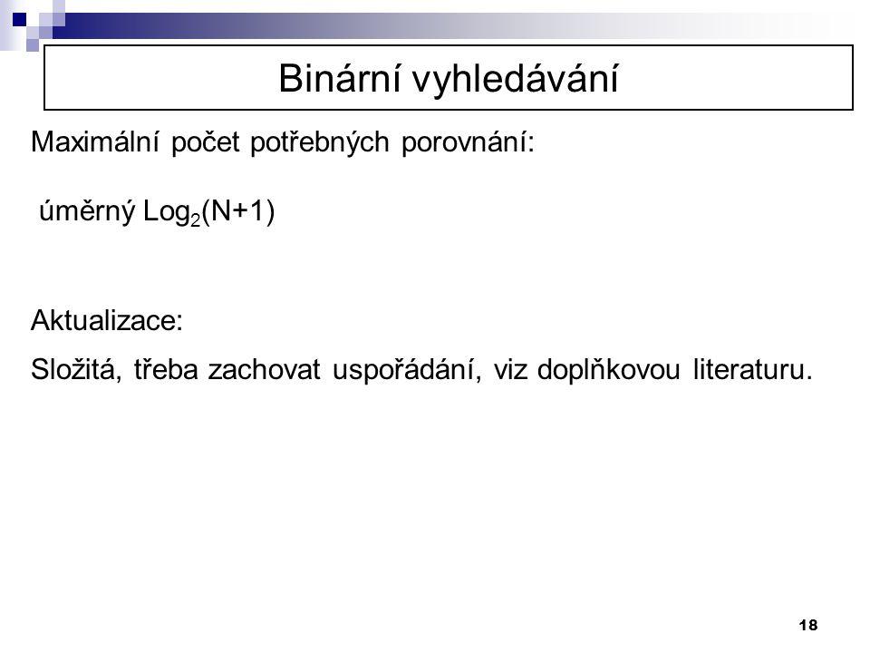18 Maximální počet potřebných porovnání: úměrný Log 2 (N+1) Aktualizace: Složitá, třeba zachovat uspořádání, viz doplňkovou literaturu. Binární vyhled