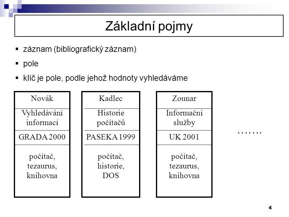 4  záznam (bibliografický záznam)  pole  klíč je pole, podle jehož hodnoty vyhledáváme Novák Vyhledávání informací GRADA 2000 počítač, tezaurus, kn