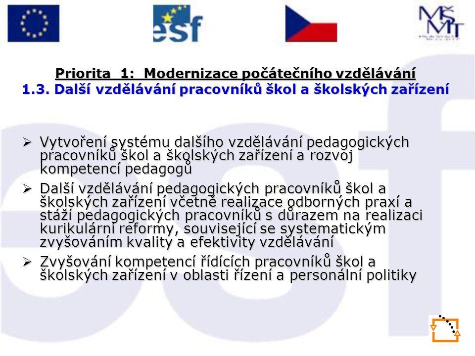 Priorita 1: Modernizace počátečního vzdělávání 1.3.
