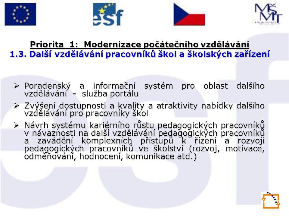 Priorita 1: Modernizace počátečního vzdělávání 1.3. Další vzdělávání pracovníků škol a školských zařízení  Poradenský a informační systém pro oblast