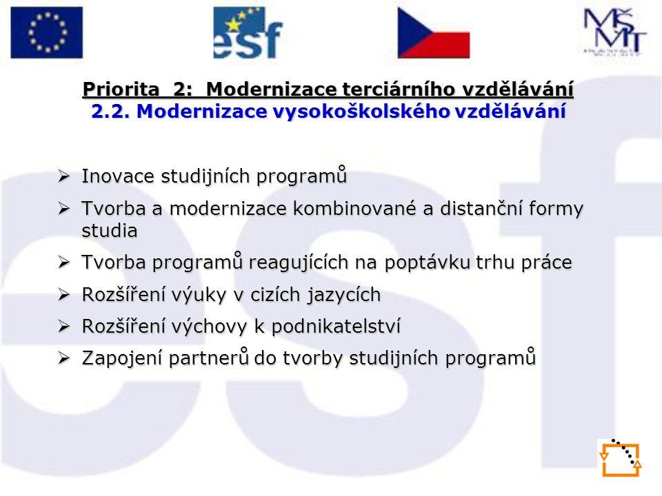 Priorita 2: Modernizace terciárního vzdělávání 2.2. Modernizace vysokoškolského vzdělávání  Inovace studijních programů  Tvorba a modernizace kombin