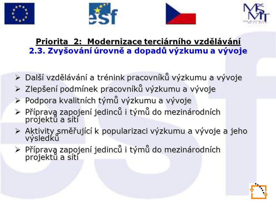 Priorita 2: Modernizace terciárního vzdělávání 2.3. Zvyšování úrovně a dopadů výzkumu a vývoje  Další vzdělávání a trénink pracovníků výzkumu a vývoj