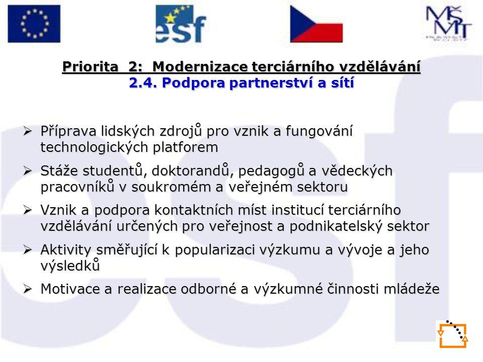 Priorita 2: Modernizace terciárního vzdělávání 2.4. Podpora partnerství a sítí  Příprava lidských zdrojů pro vznik a fungování technologických platfo