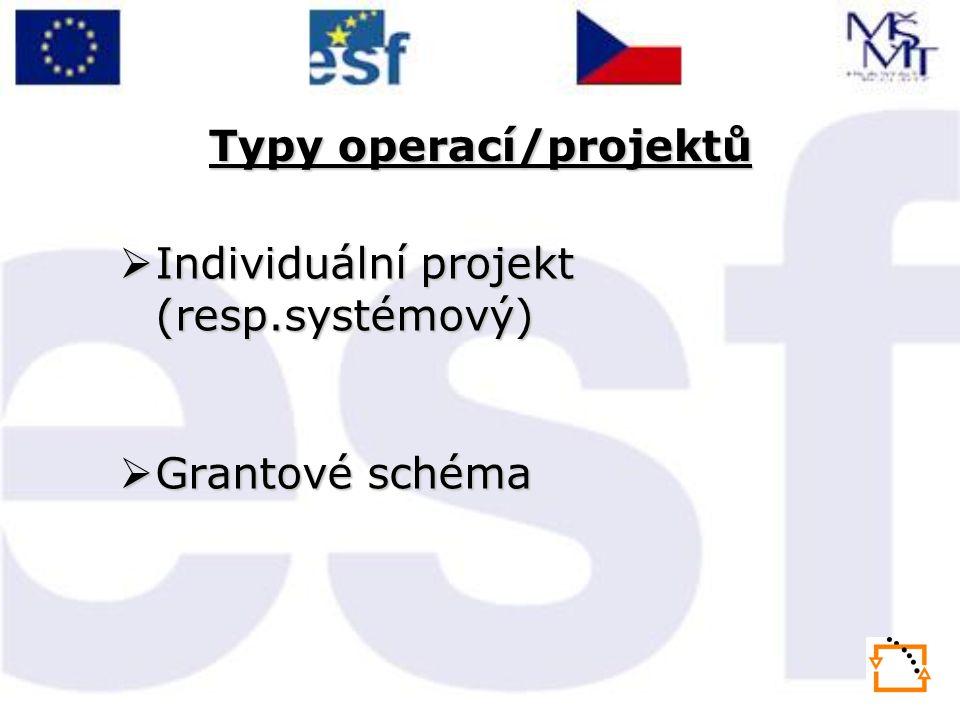 Typy operací/projektů  Individuální projekt (resp.systémový)  Grantové schéma
