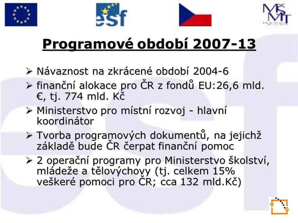 Programové období 2007-13  Návaznost na zkrácené období 2004-6  finanční alokace pro ČR z fondů EU:26,6 mld. €, tj. 774 mld. Kč  Ministerstvo pro m