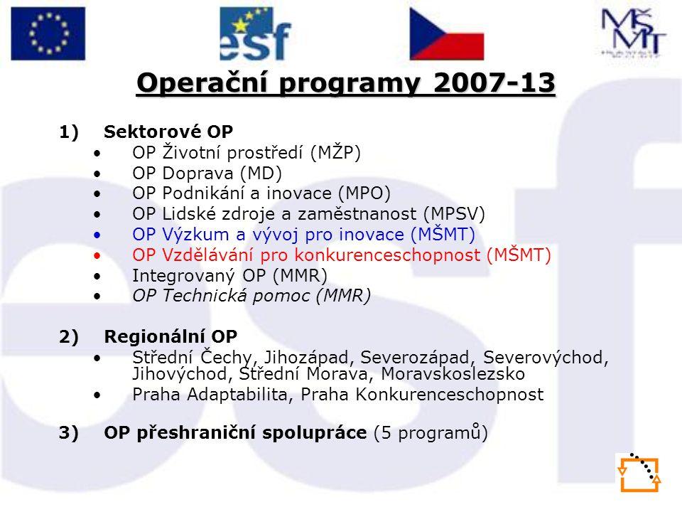 Operační programy 2007-13 1)Sektorové OP •OP Životní prostředí (MŽP) •OP Doprava (MD) •OP Podnikání a inovace (MPO) •OP Lidské zdroje a zaměstnanost (MPSV) •OP Výzkum a vývoj pro inovace (MŠMT) •OP Vzdělávání pro konkurenceschopnost (MŠMT) •Integrovaný OP (MMR) •OP Technická pomoc (MMR) 2)Regionální OP •Střední Čechy, Jihozápad, Severozápad, Severovýchod, Jihovýchod, Střední Morava, Moravskoslezsko •Praha Adaptabilita, Praha Konkurenceschopnost 3)OP přeshraniční spolupráce (5 programů)