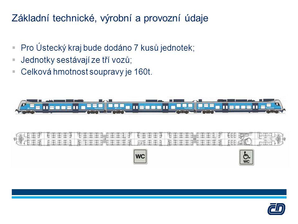 Základní technické, výrobní a provozní údaje  Pro Ústecký kraj bude dodáno 7 kusů jednotek;  Jednotky sestávají ze tří vozů;  Celková hmotnost soup