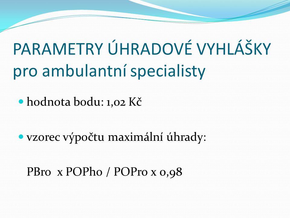 PARAMETRY ÚHRADOVÉ VYHLÁŠKY pro ambulantní specialisty  hodnota bodu: 1,02 Kč  vzorec výpočtu maximální úhrady: PBro x POPho / POPro x 0,98