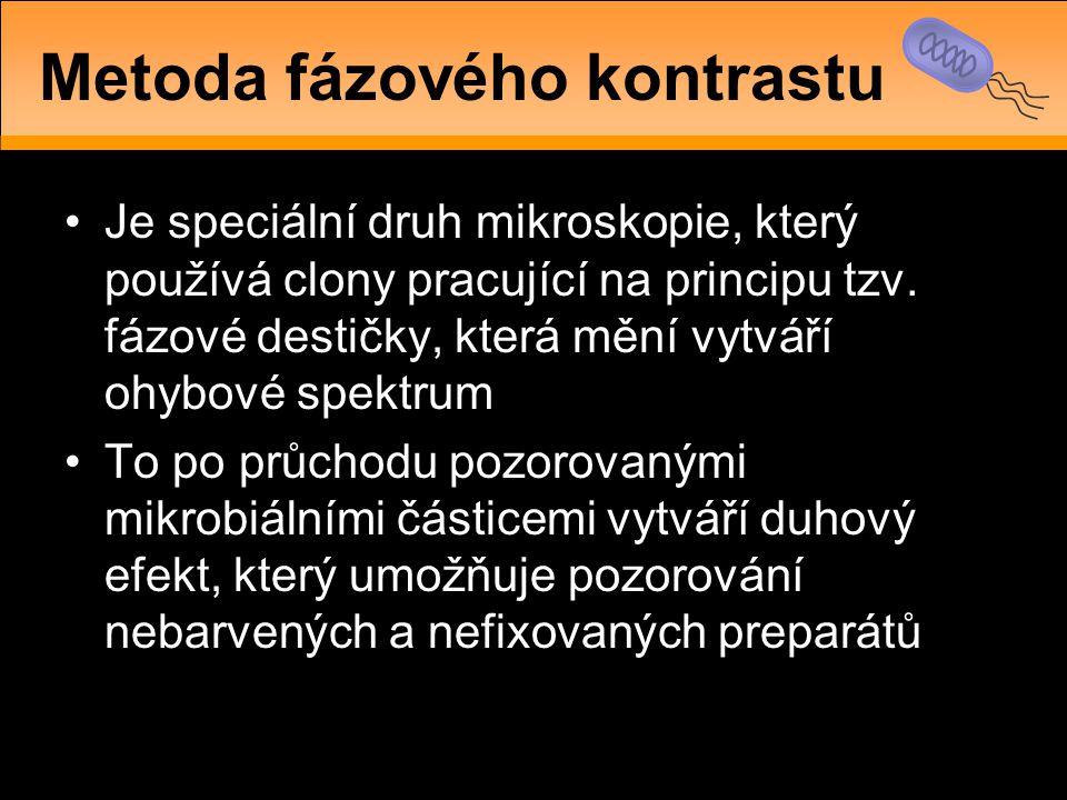 •Je speciální druh mikroskopie, který používá clony pracující na principu tzv. fázové destičky, která mění vytváří ohybové spektrum •To po průchodu po